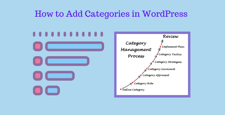 How to Add Categories in WordPress